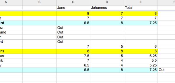 Name spreadsheet